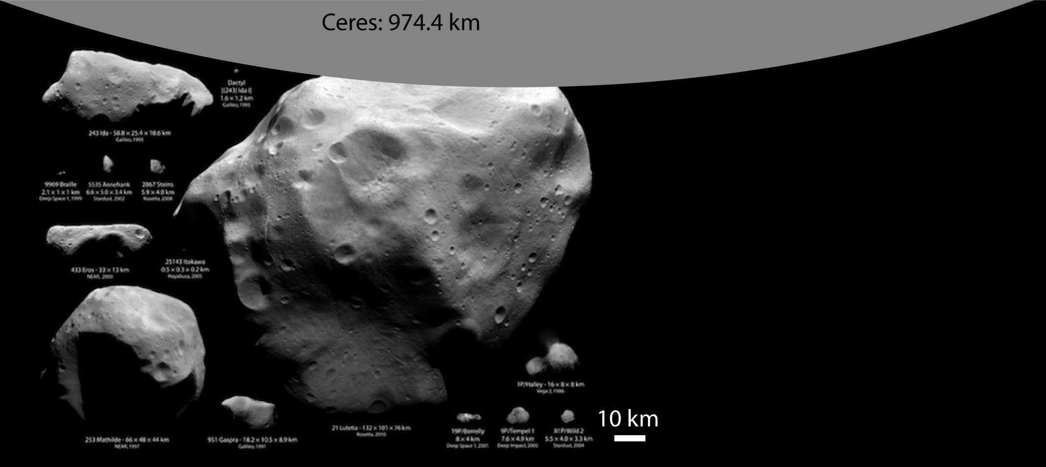 size of the asteroid belt - photo #10
